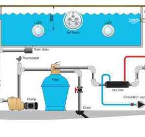 Pahlen Hi-Flo warmtewisselaar 28 kW (horizontale plaatsing)-162