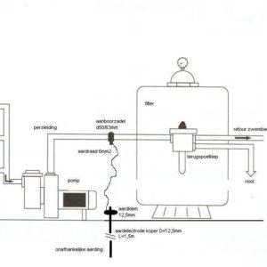 Aardings-set voor leiding 50 mm-1762