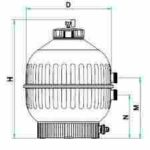 Astral Cantabric ABS zandfilter (tot 22 m3/h)-2464