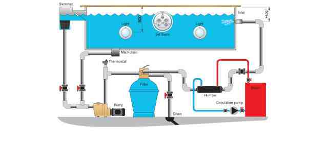 Pahlen Hi-Flo warmtewisselaar 40 kW (horizontale plaatsing)-4276